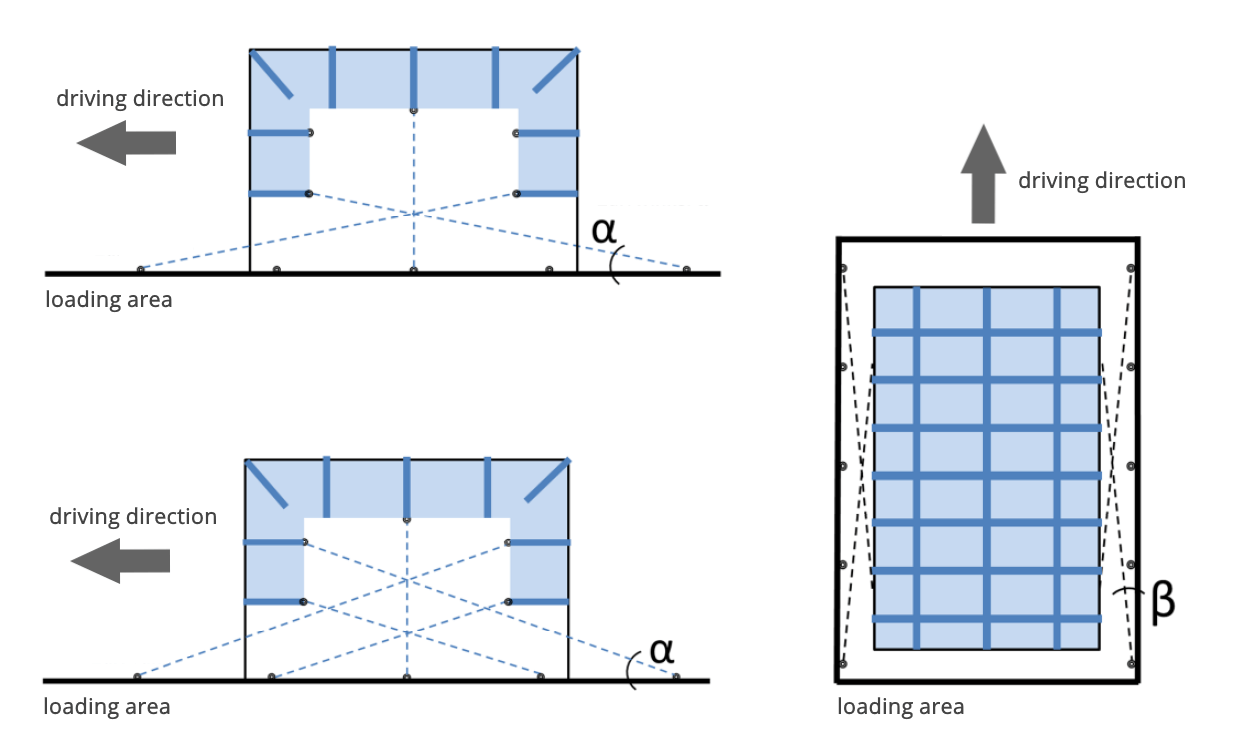 Cargo net calculation
